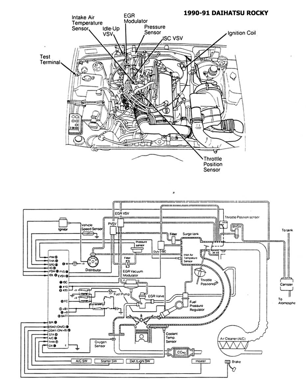 Wiring Diagram Daihatsu Rocky Auto. Daihatsu. Auto Wiring