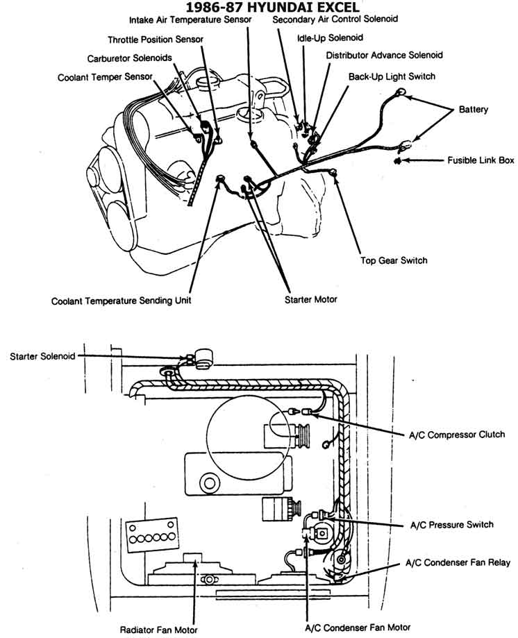Hyundai Starex Fuse Box Diagram