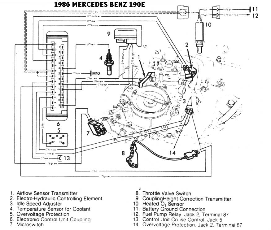 Mercedes Benz W124 Fuse Box. Mercedes. Auto Fuse Box Diagram