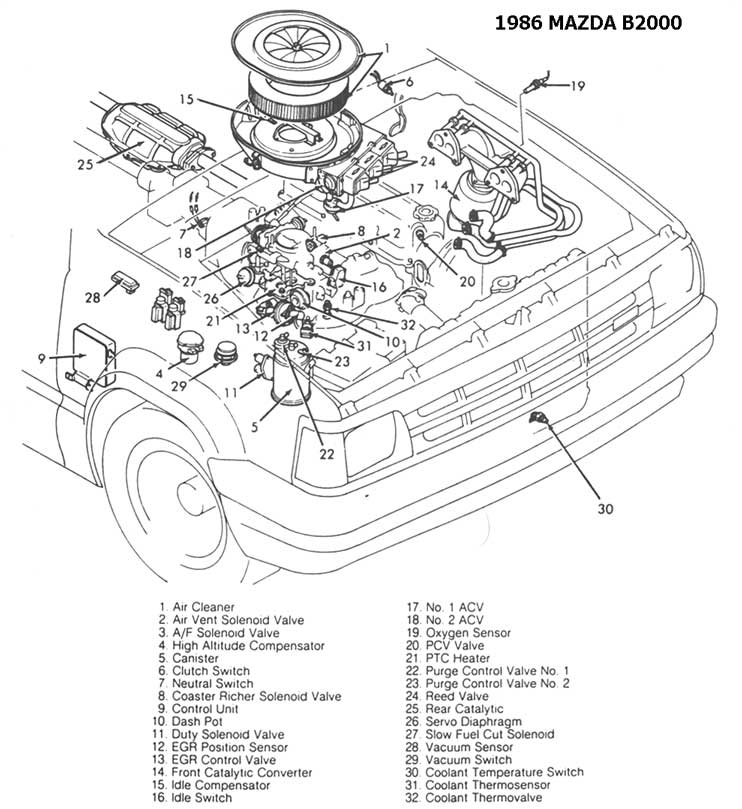 1989 Mazda B2200 Engine Diagram. Mazda. Wiring Diagram Images