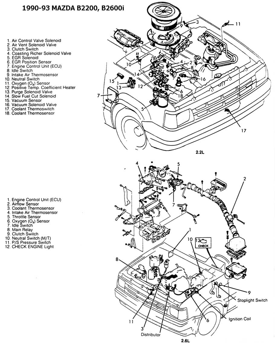medium resolution of 93 mazda miata wiring diagrams 93 free engine image for 1992 mazda b2200 engine diagram 1990