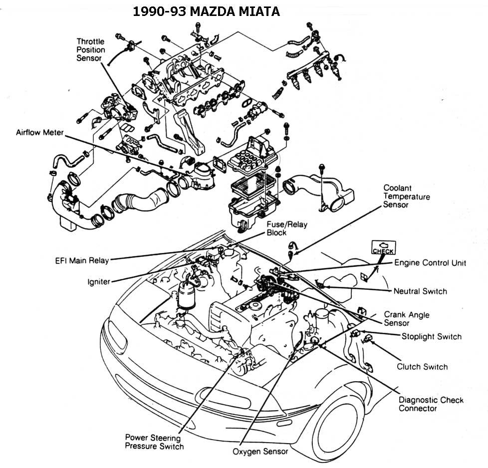 Mazda b2600 fuel pump location