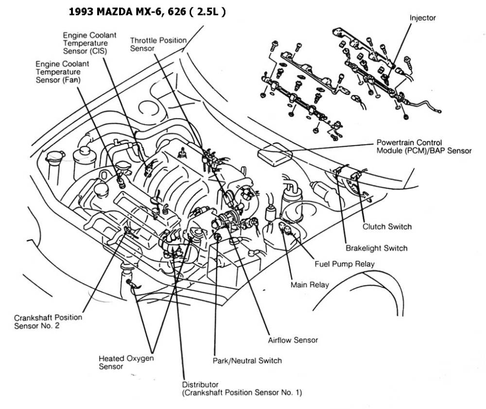 medium resolution of sistema de enfriamiento 2000 mazda mpv engine diagram wiring library sistema de enfriamiento 2000 mazda mpv engine diagram