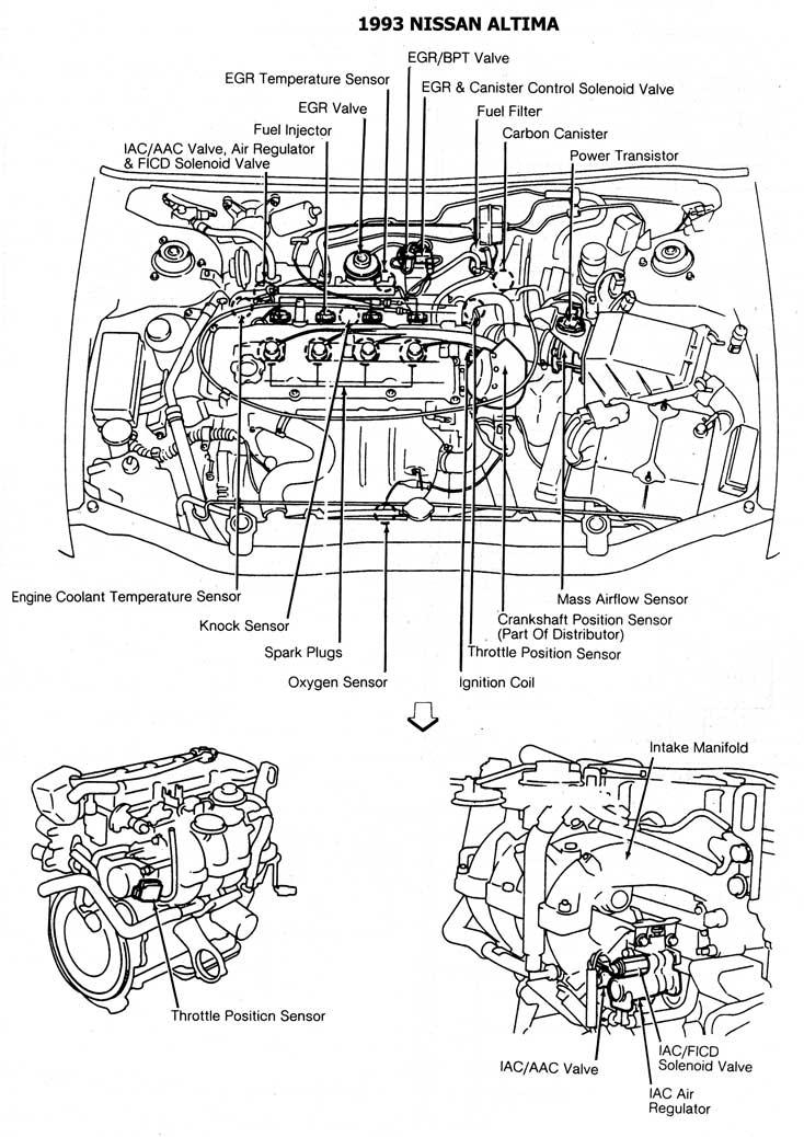 diagrama motor nissan axxess