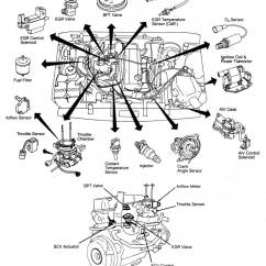 93 Nissan 240sx Wiring Diagram Back To Stem And Leaf 1986/93   Diagramas Esquemas Ubicacion De Componentes Mecanica Automotriz