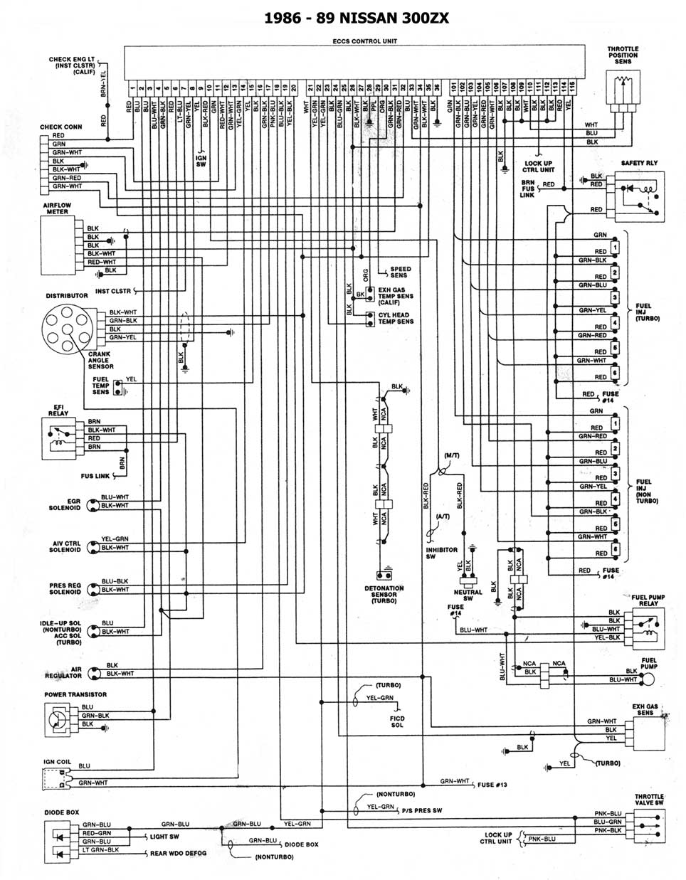 medium resolution of 89 nissan 300zx wiring diagram wiring diagram89 nissan 300zx diagram 0 awwajwii newtrading info