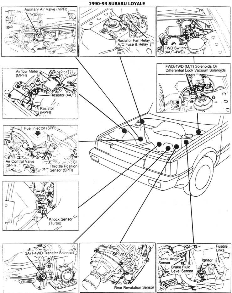 Subaru Impreza 1993 Diagrama De Cableado