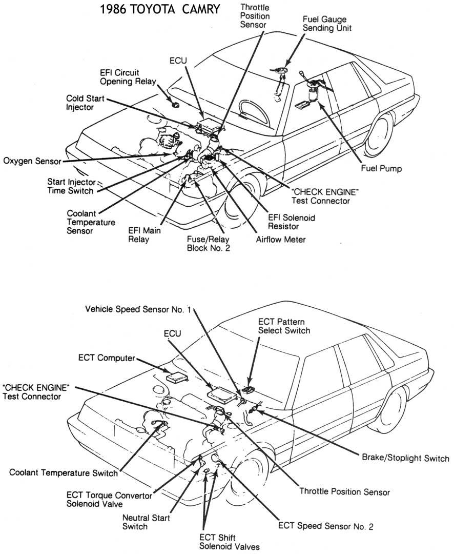1986 Nissan Pickup Fuse Box Diagram