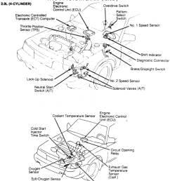 toyota 1986 93 diagramas esquemas ubic de comp mecanica 1996 camry diagrama de las mangeras [ 1091 x 1223 Pixel ]