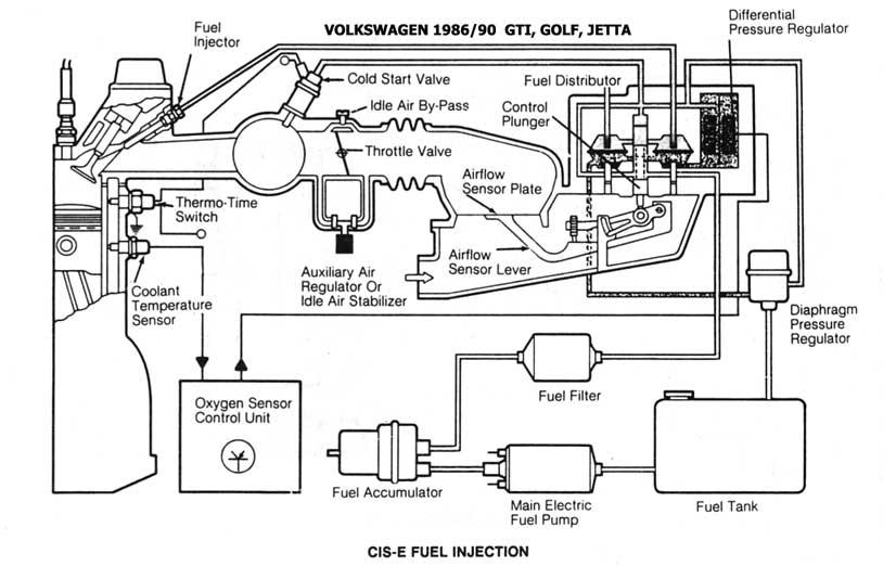 2000 Jetta Vr6 Engine Wire Diagram, 2000, Free Engine
