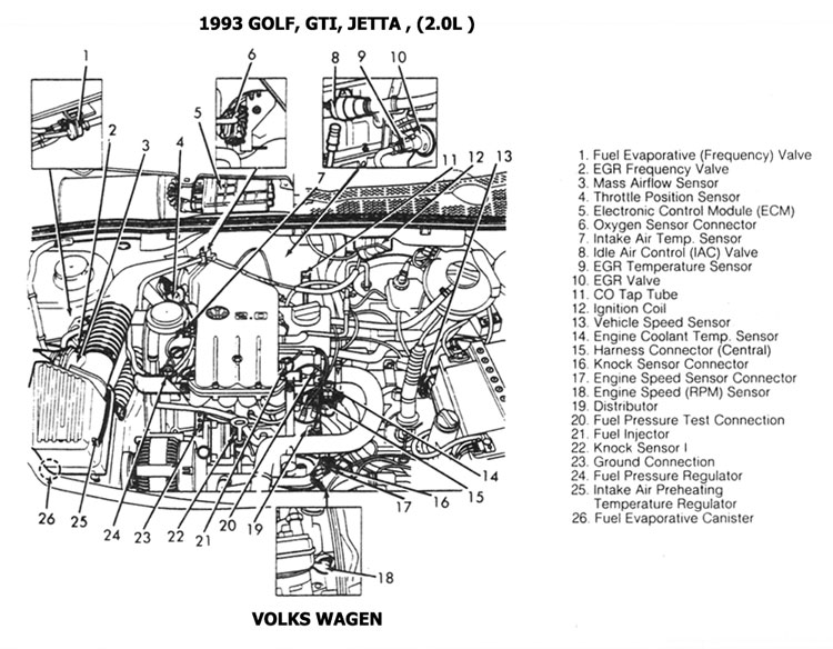 Jetta Vr6 Engine Diagram : Replacing EGR Valve: I Am