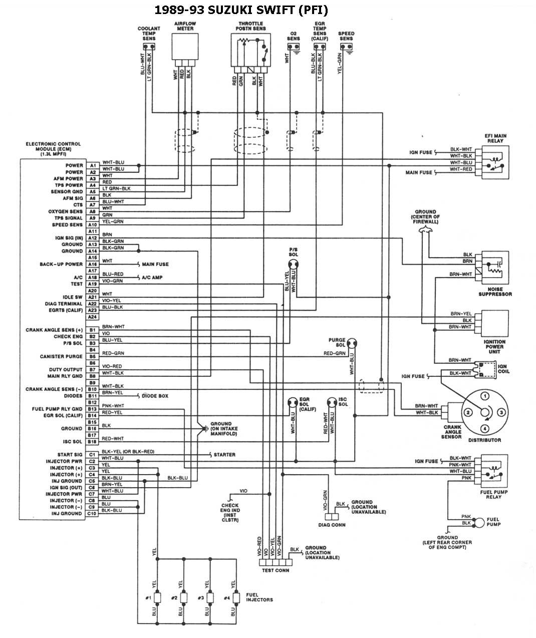 87 Suzuki Samurai Wiring Diagram - Wiring Diagrams Folder on suzuki samurai ignition switch, suzuki samurai cooling system diagram, suzuki samurai starter wiring, suzuki samurai engine wiring diagram,