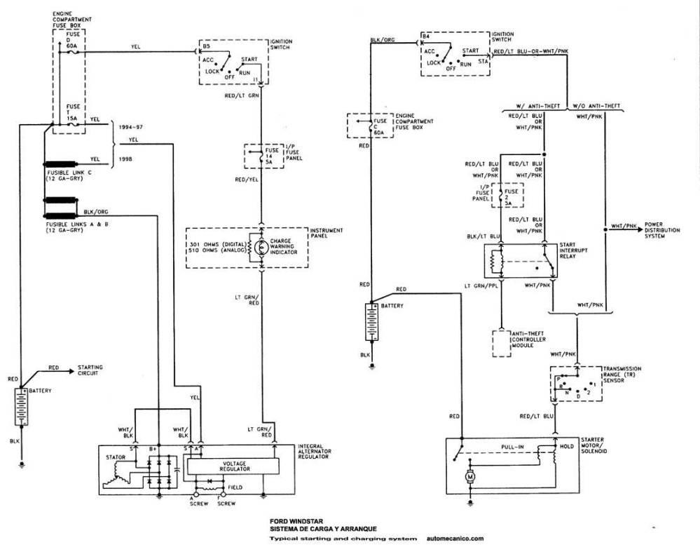 medium resolution of sistema de carga y arranque