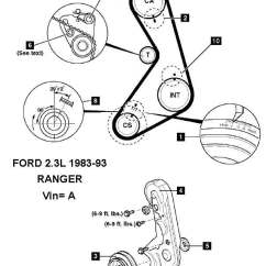 93 Ford Ranger 2 3 Wiring Diagram Cat5 To Hdmi | Diagramas Esquemas Ubicacion De Components Mecanica Automotriz