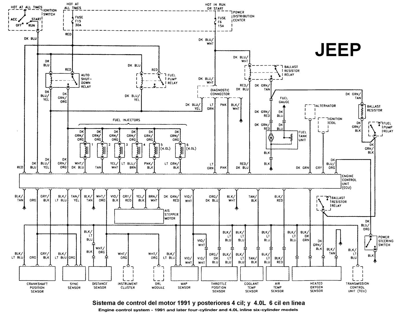 Propietarios Jeep Grand Cherokee Vol 3
