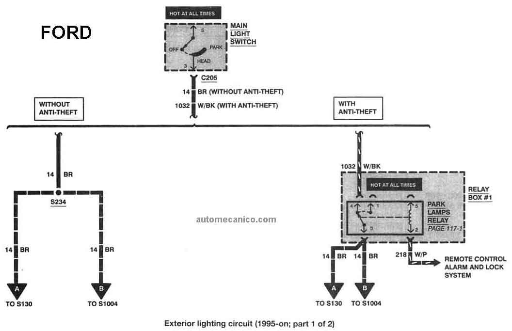 1989 Ford ranger manual pdf