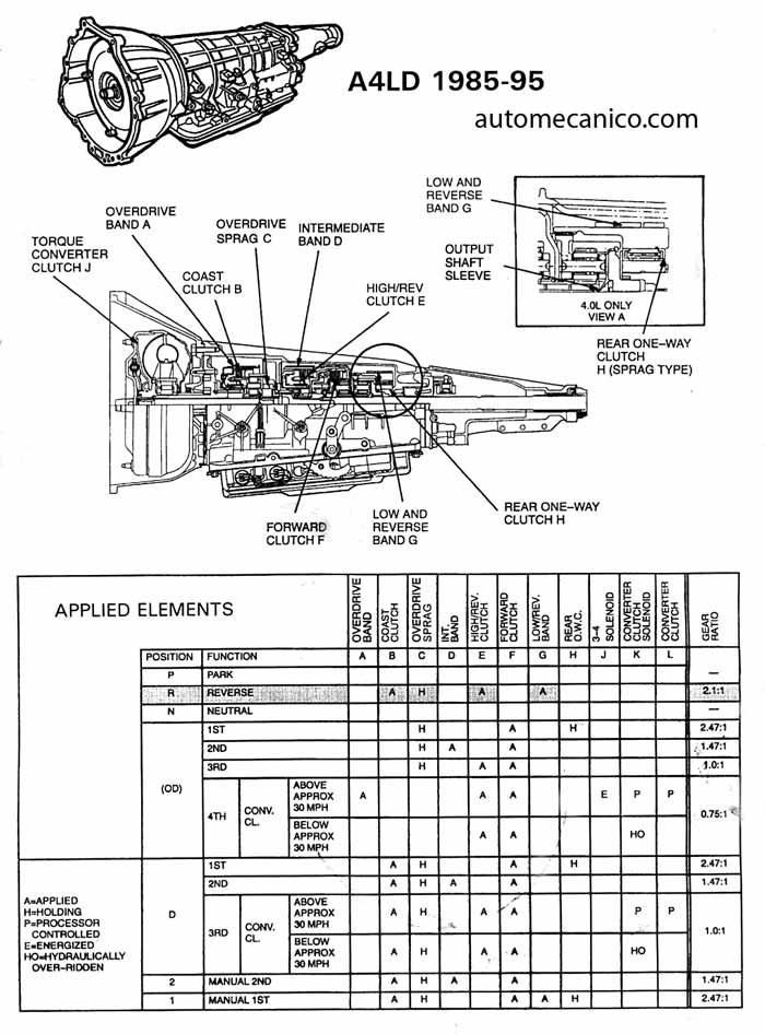 A4ld Transmission Diagram Pictures to Pin on Pinterest