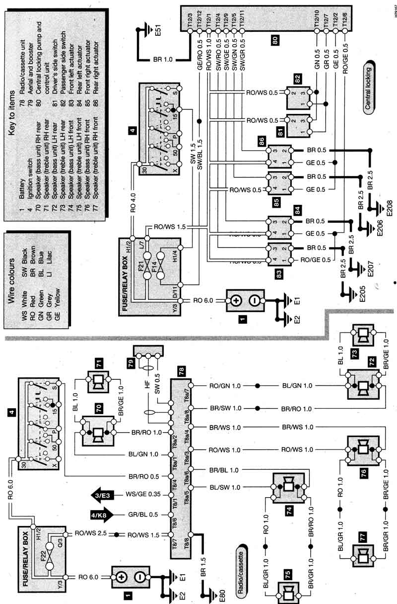 2004 Vw Golf Gl 2 0 Wiring Diagram Auto Electrical Clark C25b Forklift Related With