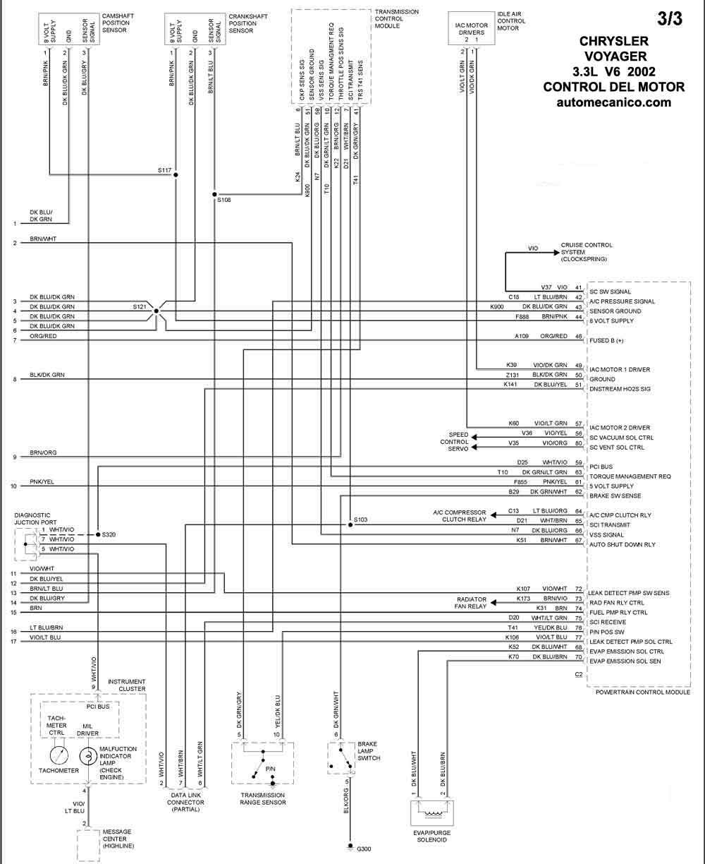 Diagrama De Sistema Electrico Chrysler Grand Voyager 94