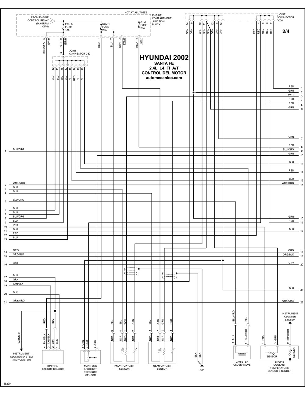 hyundai-Diagramas-Graphics-2002