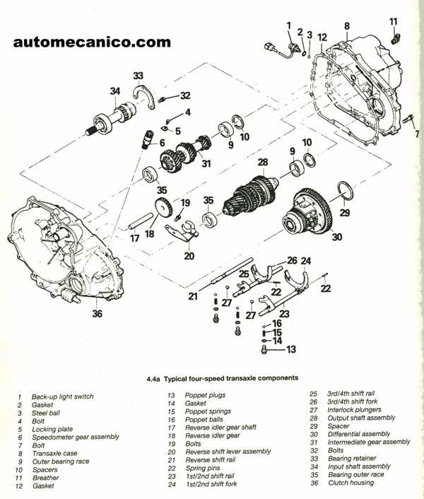traccion trasera las mas rueda volante y componentes de