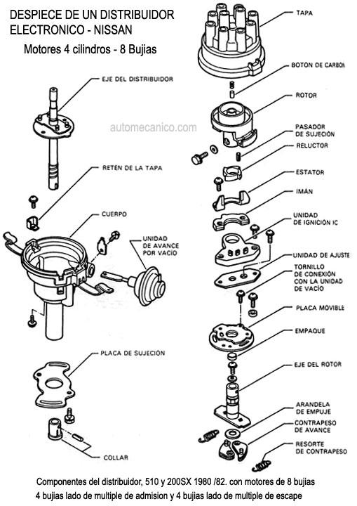 Sistema de encendido electronico nissan tsuru