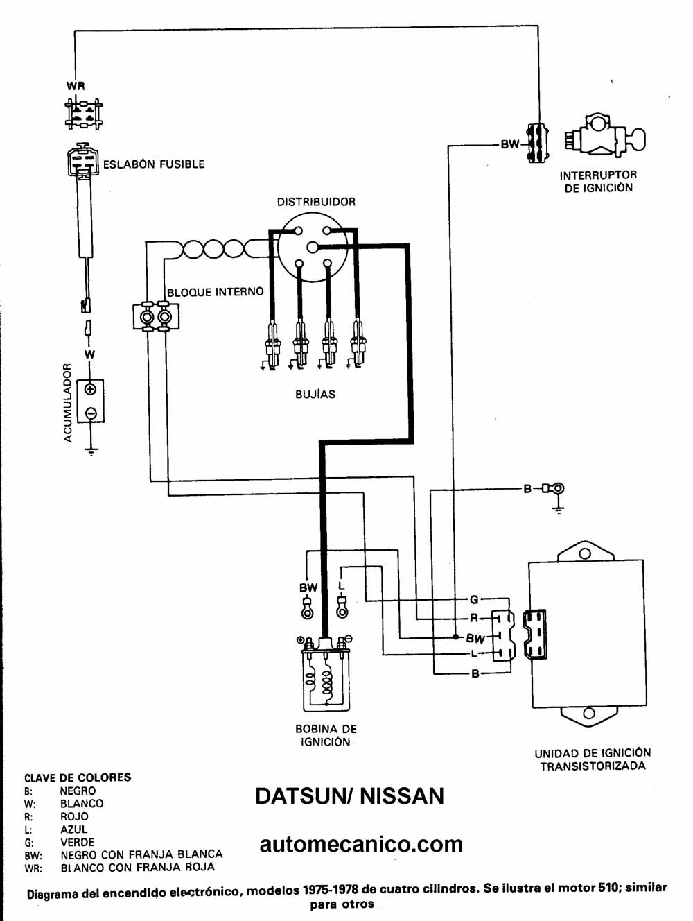 [DIAGRAM] Manual De Diagrama De Nissan 240sx 90 FULL