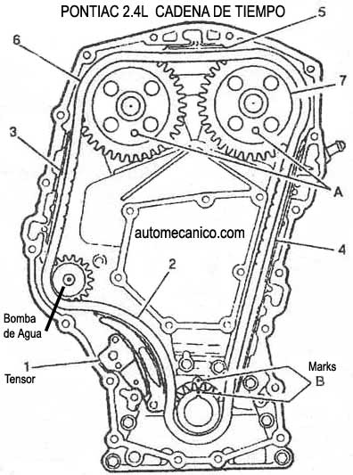 Chevy Malibu 2 4 Twin Cam Engine Diagram, Chevy, Get Free
