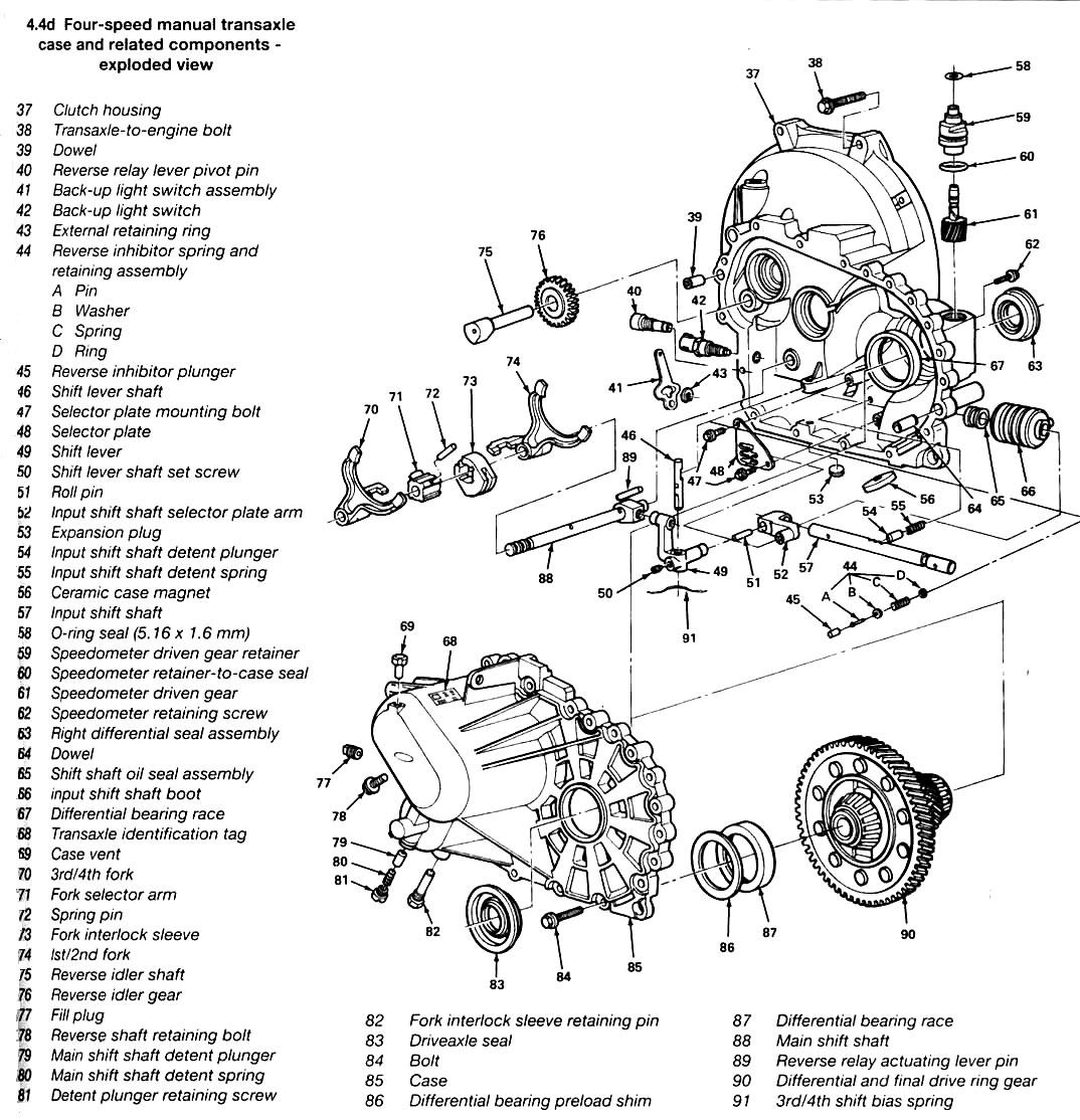 Service Manual PDF: [1984 ford tempo body repair manual