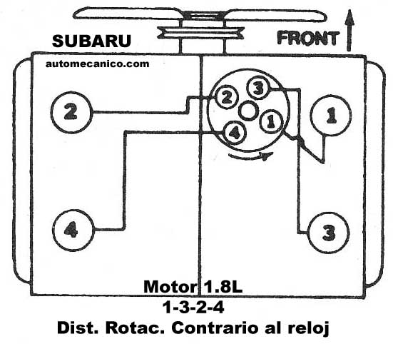 1993 Ford Aerostar Engine Diagram 1993 Chevy Astro Engine
