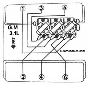 Buick 3 1 Engine Diagram : 24 Wiring Diagram Images