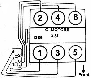 Diagram Of Engine For 2001 Pontiac Bonneville 3 8. Diagram
