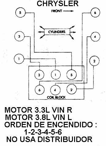 Orden De Encendido Electronico De La Chevrolet 89 8