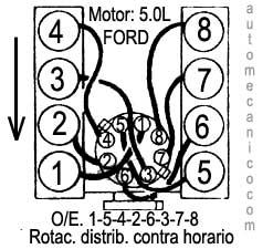 1999 Ford E150 Conversion Van