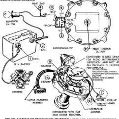 93 Nissan 240sx Wiring Diagram 2006 Ford F350 Fuse Panel Orden De Encendido   Firing Order Vehiculos-1987-91 Mecanica Automotriz