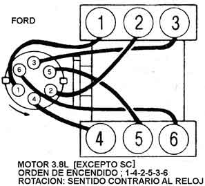 2011 F250 Fuse Box Diagram 2011 F750 Fuse Box Diagram