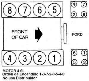 necesito saber el orden de las bujias de un ford f 150 v8