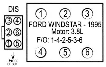Como cambiar bujias de ford windstar