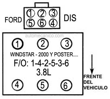 Ford 6 0 Powerstroke Firing Order Diagram