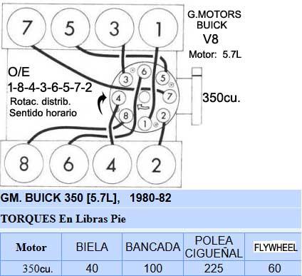 Camaro Zl1 Motor Ford 4.6 Motor Wiring Diagram ~ Odicis