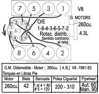 Gm V8 Engine Firing Order, Gm, Free Engine Image For User