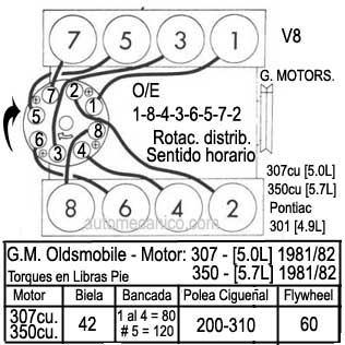 Wiring Diagram For 1967 Chevy Impala Wiring Diagram For
