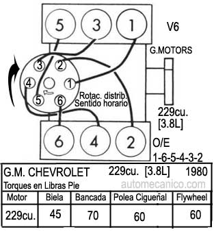 Chevy 454 Distributor Wiring Diagram, Chevy, Free Engine