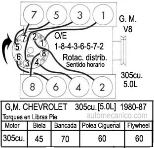 Honda 305 Engine Diagram. Honda. Auto Wiring Diagram