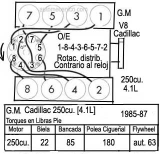 Chevy 350 Tachometer Wiring, Chevy, Free Engine Image For