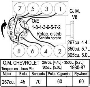 V8 Engine Firing Order Shirt, V8, Free Engine Image For