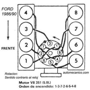ford 460 firing order diagram what do the lines represent in an electric field | orden de encendido vehiculos-1987-91 mecanica automotriz