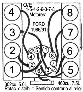 Diagram 351 Ford Engine 1993, Diagram, Free Engine Image