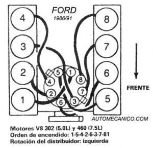 Ford Flathead V8 Timing Distributor Within Ford Wiring And