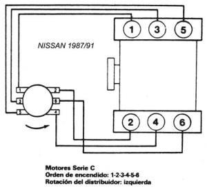 Gmc W5500 Engine GMC T6500 Wiring Diagram ~ Odicis